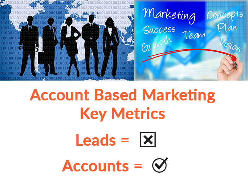 Account Based Marketing - Leads vs Accounts